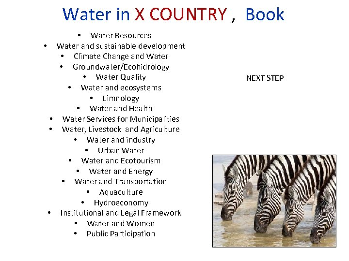 Water in X COUNTRY , Book • Water Resources • Water and sustainable development
