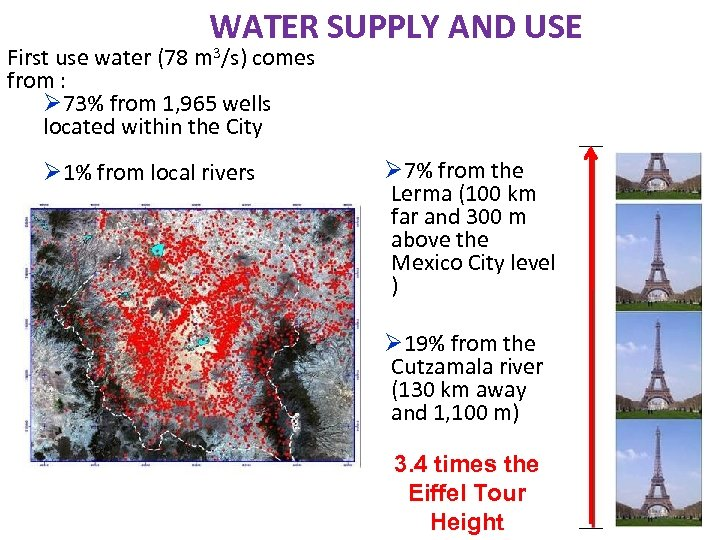 WATER SUPPLY AND USE First use water (78 m 3/s) comes from : Ø