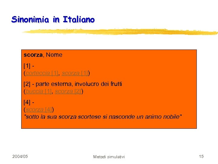 Sinonimia in Italiano scorza, Nome [1] - (corteccia [1], scorza [1]) [2] - parte