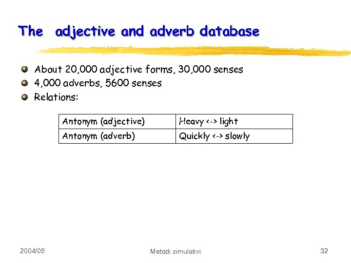 The adjective and adverb database About 20, 000 adjective forms, 30, 000 senses 4,