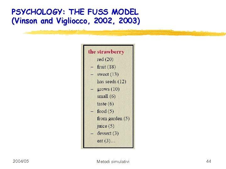 PSYCHOLOGY: THE FUSS MODEL (Vinson and Vigliocco, 2002, 2003) 2004/05 Metodi simulativi 44