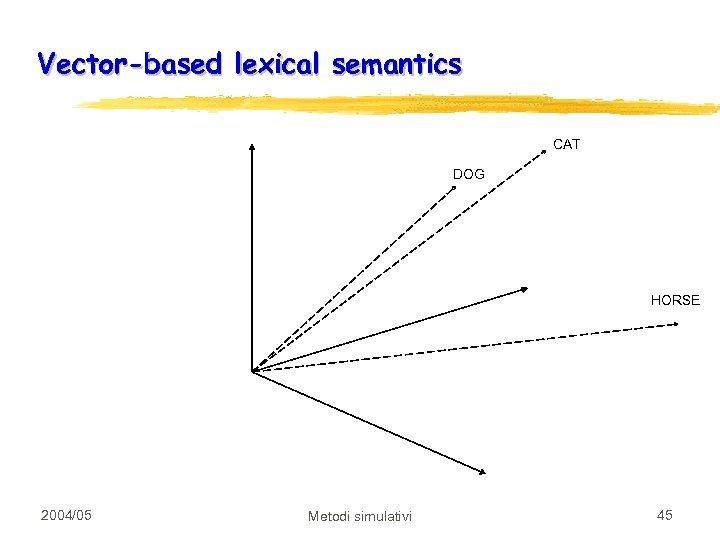 Vector-based lexical semantics CAT DOG HORSE 2004/05 Metodi simulativi 45