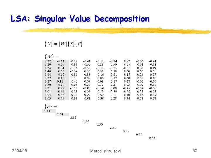 LSA: Singular Value Decomposition 2004/05 Metodi simulativi 63