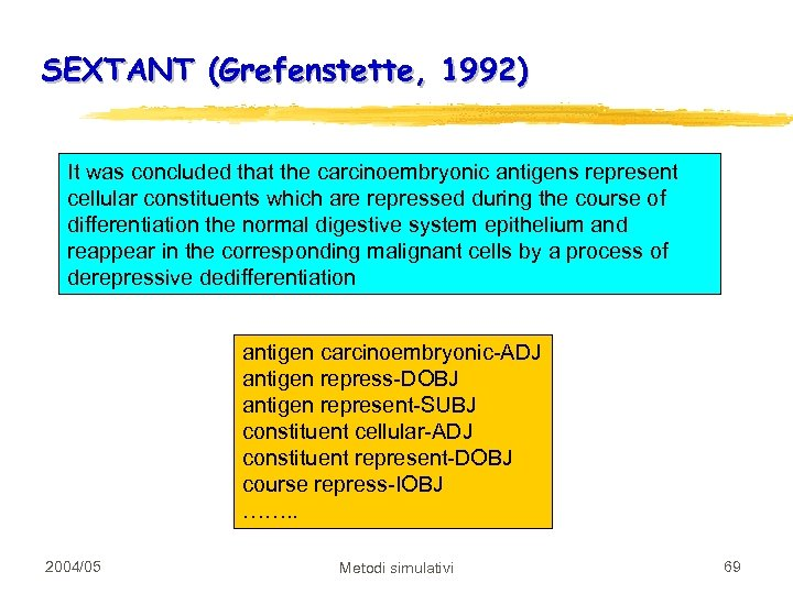 SEXTANT (Grefenstette, 1992) It was concluded that the carcinoembryonic antigens represent cellular constituents which