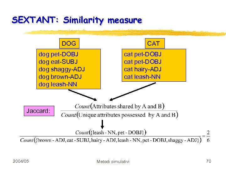 SEXTANT: Similarity measure DOG dog pet-DOBJ dog eat-SUBJ dog shaggy-ADJ dog brown-ADJ dog leash-NN