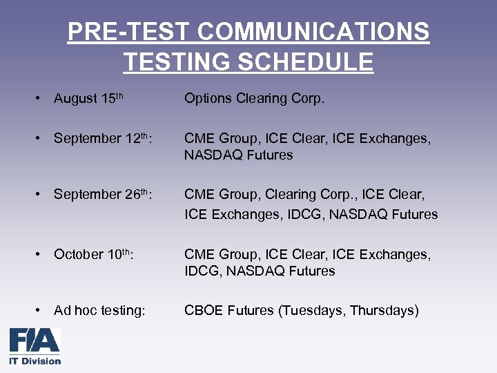 PRE-TEST COMMUNICATIONS TESTING SCHEDULE • August 15 th Options Clearing Corp. • September 12