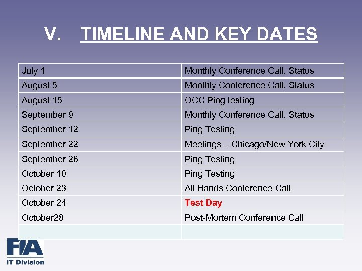 V. TIMELINE AND KEY DATES July 1 Monthly Conference Call, Status August 5 Monthly