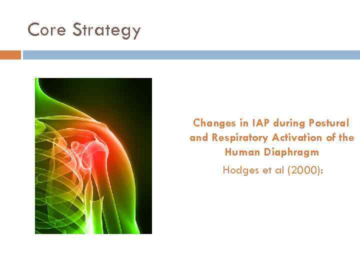 Core Strategy Changes in IAP during Postural and Respiratory Activation of the Human Diaphragm