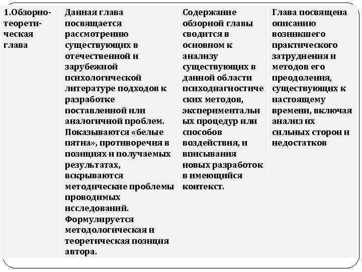 1. Обзорно теорети ческая глава Данная глава посвящается рассмотрению существующих в отечественной и зарубежной