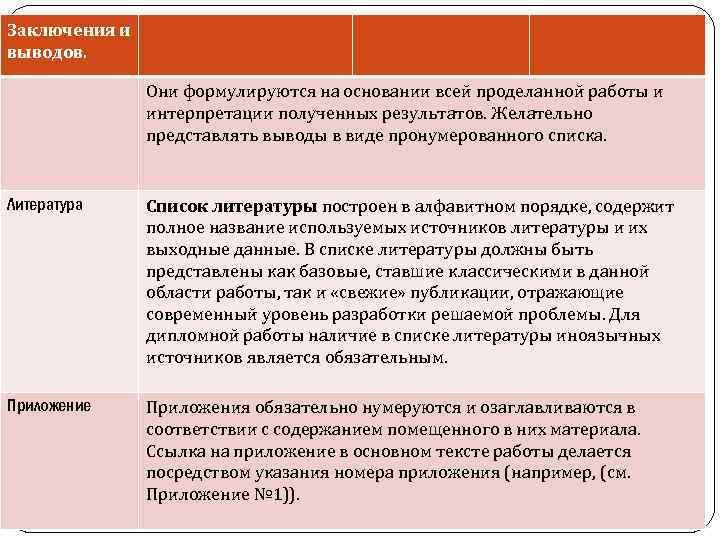 Заключения и выводов. Они формулируются на основании всей проделанной работы и интерпретации полученных результатов.