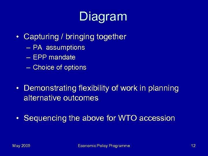 Diagram • Capturing / bringing together – PA assumptions – EPP mandate – Choice