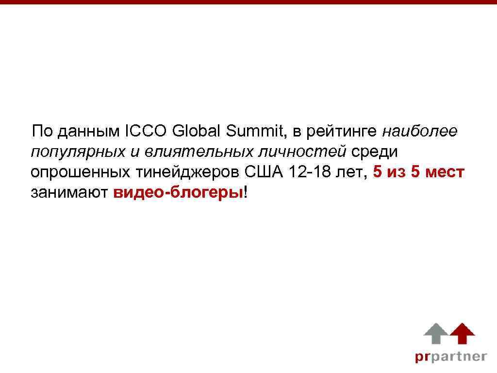 По данным ICCO Global Summit, в рейтинге наиболее популярных и влиятельных личностей среди опрошенных