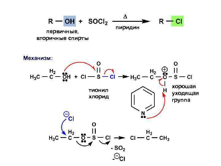 первичные, вторичные спирты пиридин Механизм: тионил хлорид хорошая уходящая группа