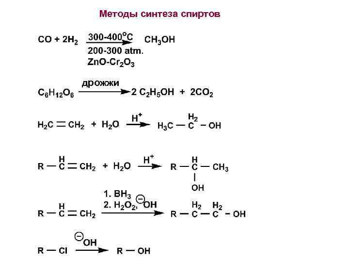 Методы синтеза спиртов дрожжи