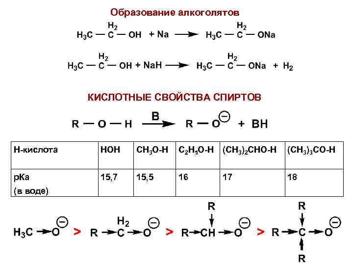 Образование алкоголятов КИСЛОТНЫЕ СВОЙСТВА СПИРТОВ Н-кислота НОН CH 3 O-H C 2 H 5