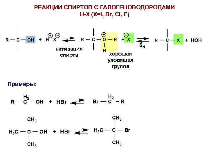 РЕАКЦИИ СПИРТОВ С ГАЛОГЕНОВОДОРОДАМИ H-X (X=I, Br, Cl, F) активация спирта Примеры: хорошая уходящая