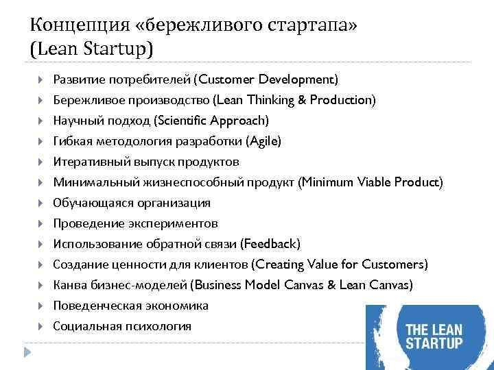Концепция «бережливого стартапа» (Lean Startup) Развитие потребителей (Customer Development) Бережливое производство (Lean Thinking &