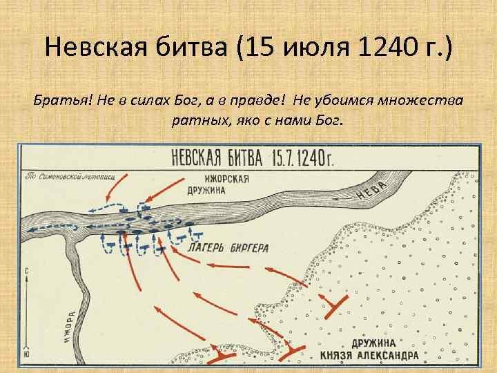 Невская битва (15 июля 1240 г. ) Братья! Не в силах Бог, а в