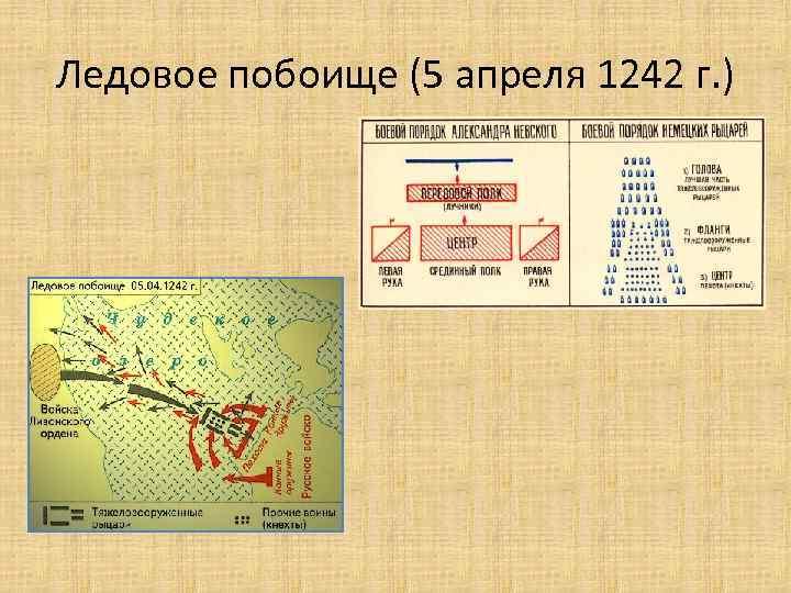 Ледовое побоище (5 апреля 1242 г. )
