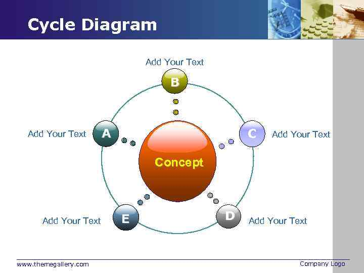 Cycle Diagram Add Your Text B Add Your Text A C Add Your Text