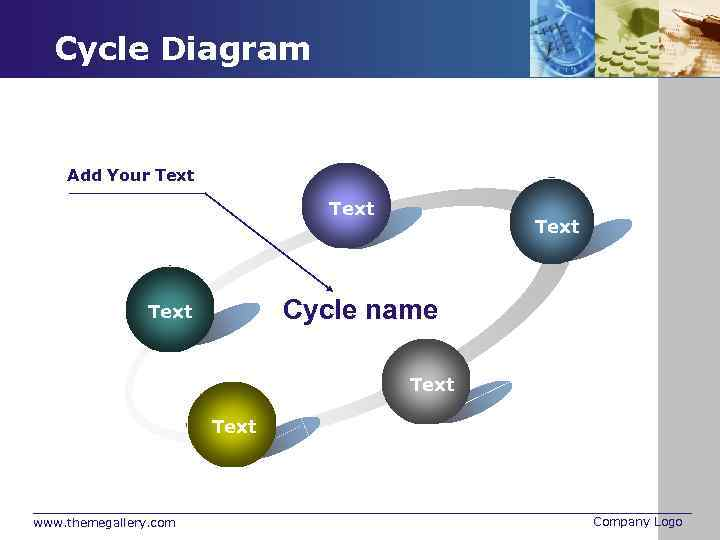 Cycle Diagram Add Your Text Cycle name Text www. themegallery. com Company Logo