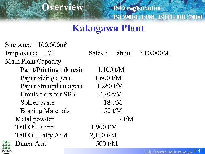 Overview ISO registration        ISO 9001: 1998 ISO 14001: 2000  Kakogawa Plant Site Area 100,
