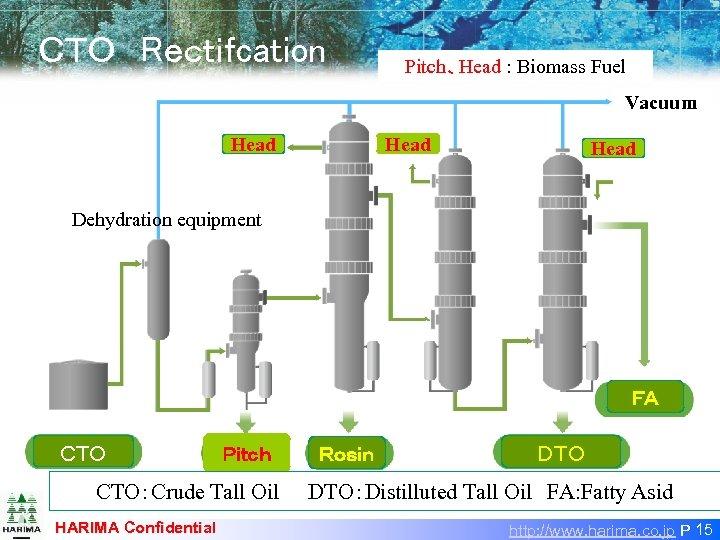 CTO Rectifcation Pitch、Head : Biomass Fuel Vacuum 真空 Head Dehydration equipment FA 脂肪酸 粗トール油 CTO