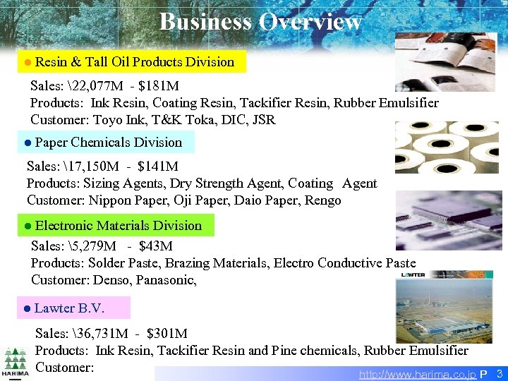 Business Overview ● Resin & Tall Oil Products Division Sales: 22, 077 M -