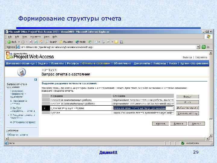 Формирование структуры отчета Доценко Н. В. 29