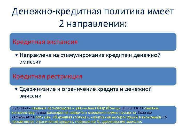 Денежно кредитная политика имеет 2 направления: Кредитная экспансия • Направлена на стимулирование кредита и