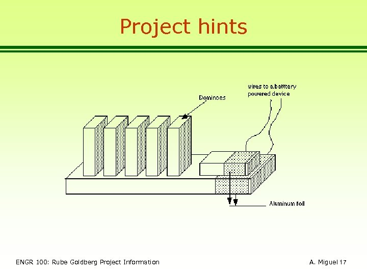 Project hints ENGR 100: Rube Goldberg Project Information A. Miguel 17