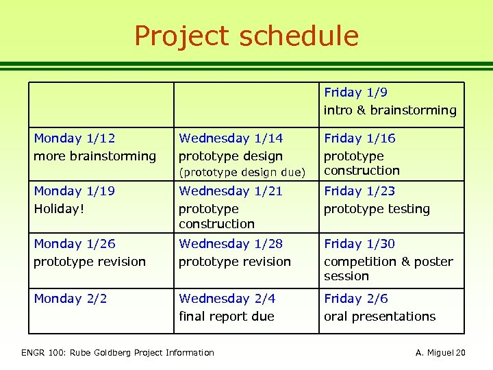 Project schedule Friday 1/9 intro & brainstorming Monday 1/12 more brainstorming Wednesday 1/14 prototype