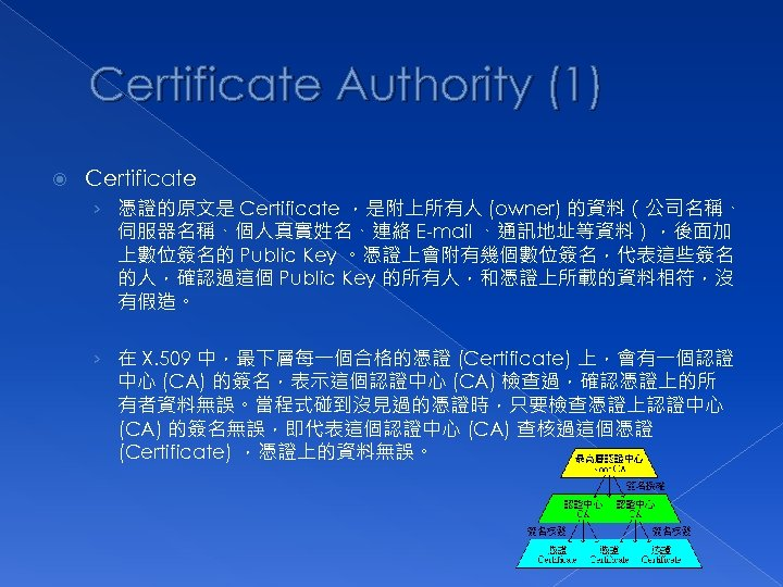 Certificate Authority (1) Certificate › 憑證的原文是 Certificate ,是附上所有人 (owner) 的資料(公司名稱、 伺服器名稱、個人真實姓名、連絡 E-mail 、通訊地址等資料),後面加 上數位簽名的
