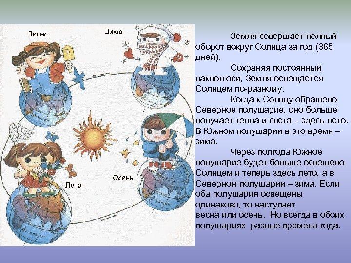 Земля совершает полный оборот вокруг Солнца за год (365 дней). Сохраняя постоянный наклон