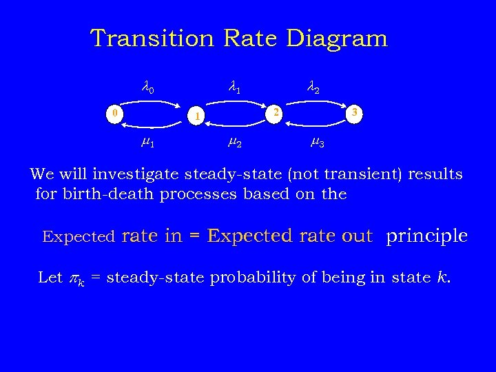 Transition Rate Diagram 0 0 1 2 1 1 2 2 3 3 We