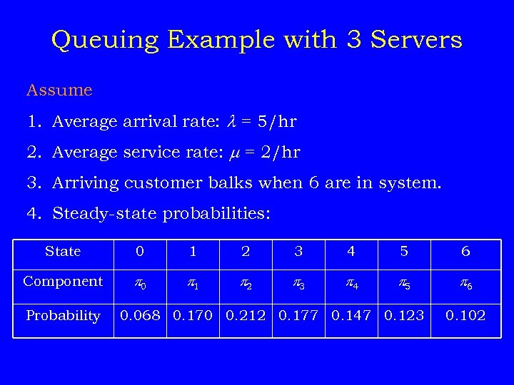 Queuing Example with 3 Servers Assume 1. Average arrival rate: = 5/hr 2. Average