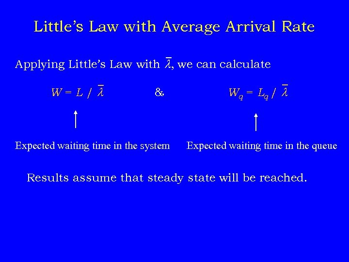 Little's Law with Average Arrival Rate Applying Little's Law with , we can calculate