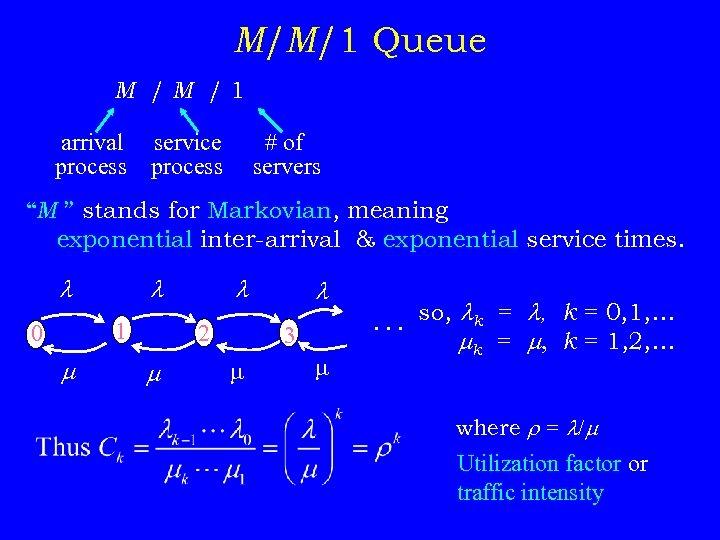 """M/M/1 Queue M /M /1 arrival process service process # of servers """"M """""""