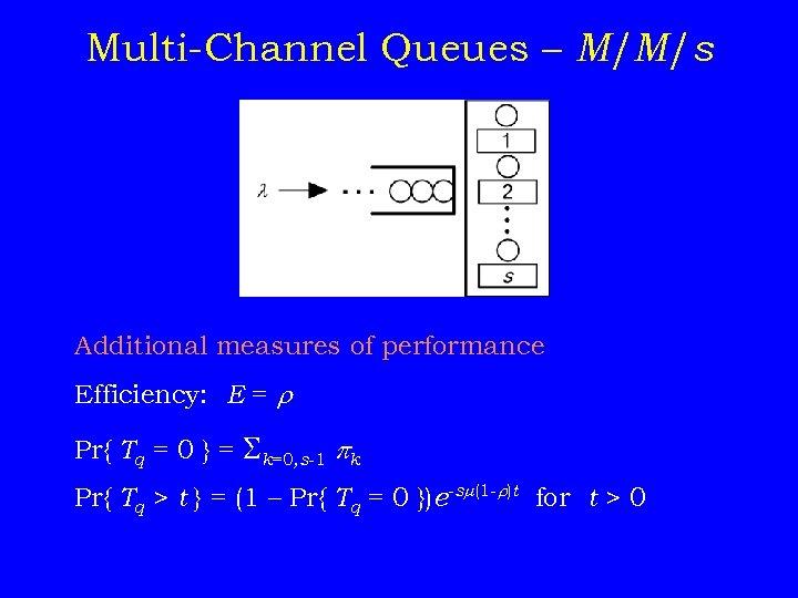 Multi-Channel Queues – M/M/s Additional measures of performance Efficiency: E = r Pr{ Tq