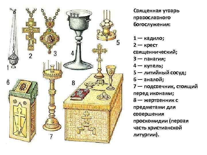 Священная утварь православного богослужения: 1 — кадило; 2 — крест священнический; 3 — панагия;