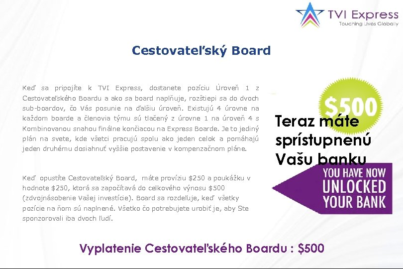 Cestovateľský Board Keď sa pripojíte k TVI Express, dostanete pozíciu Úroveň 1 z Cestovateľského