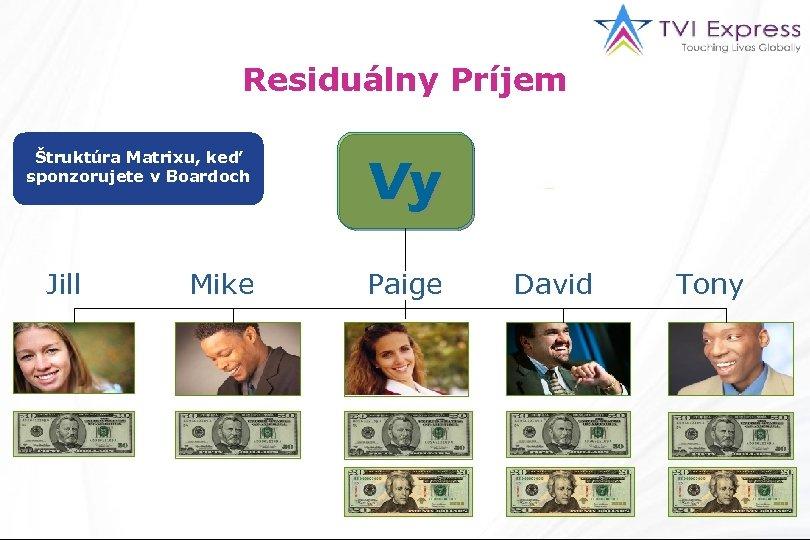 Residuálny Príjem Štruktúra Matrixu, keď sponzorujete v Boardoch Jill Mike Vy Paige David Tony