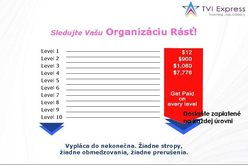 Sledujte Vašu Level 1 Level 2 Level Level Organizáciu Rásť! $12 3 4 5