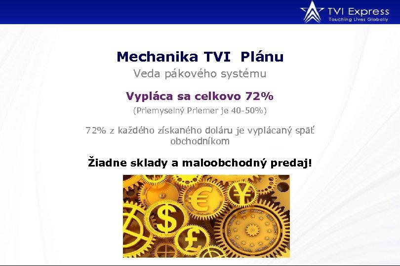 Mechanika TVI Plánu Veda pákového systému Vypláca sa celkovo 72% (Priemyselný Priemer je 40