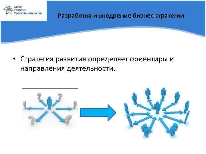 Разработка и внедрение бизнес-стратегии • Стратегия развития определяет ориентиры и направления деятельности.