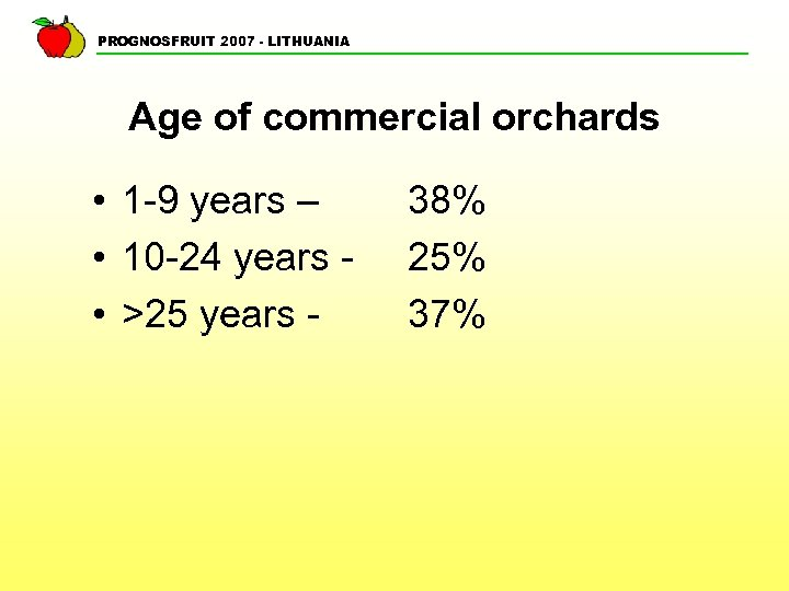 PROGNOSFRUIT 2007 - LITHUANIA Age of commercial orchards • 1 -9 years – •