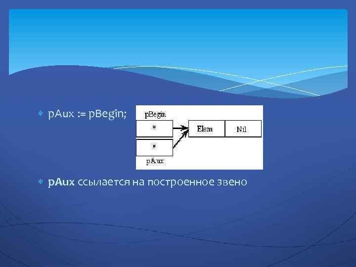 p. Aux : = p. Begin; p. Aux ссылается на построенное звено