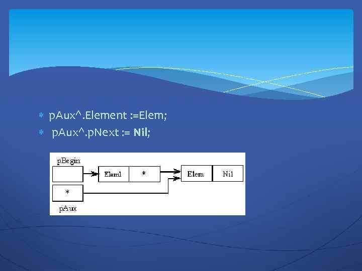 p. Aux^. Element : =Elem; p. Aux^. p. Next : = Nil;