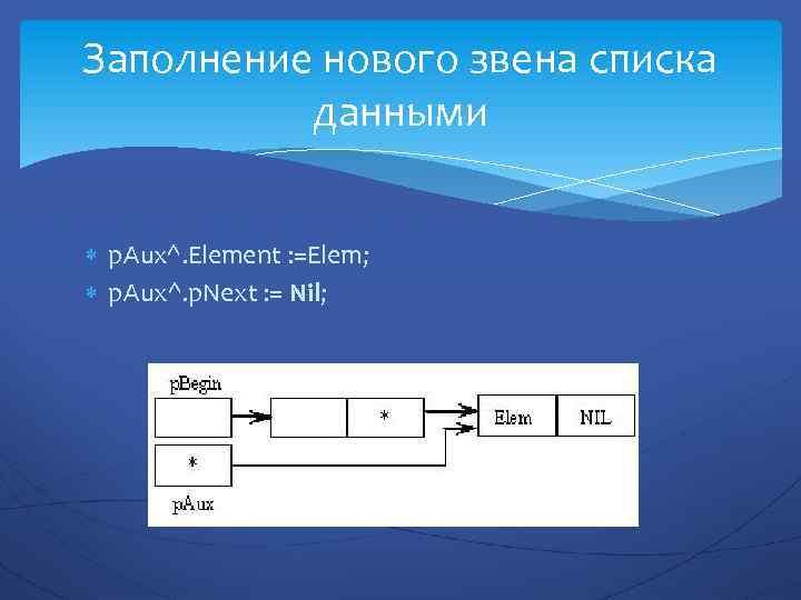 Заполнение нового звена списка данными p. Aux^. Element : =Elem; p. Aux^. p. Next
