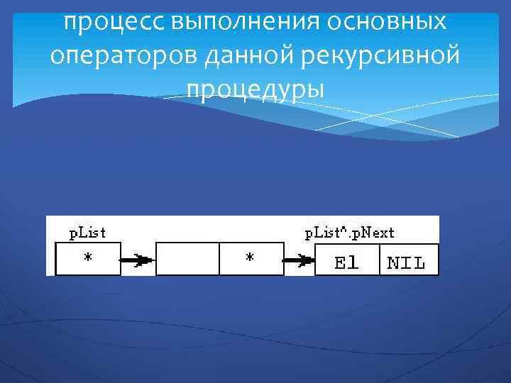процесс выполнения основных операторов данной рекурсивной процедуры
